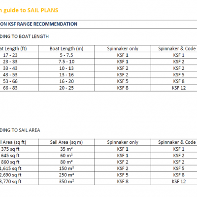 Karver Spec Table
