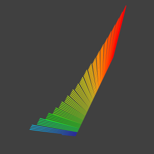 Twisted CFD Airflow