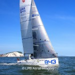 Mini Transat Sails
